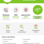Iliad sta sconvolgendo gli equilibri del mercato telefonico mobile